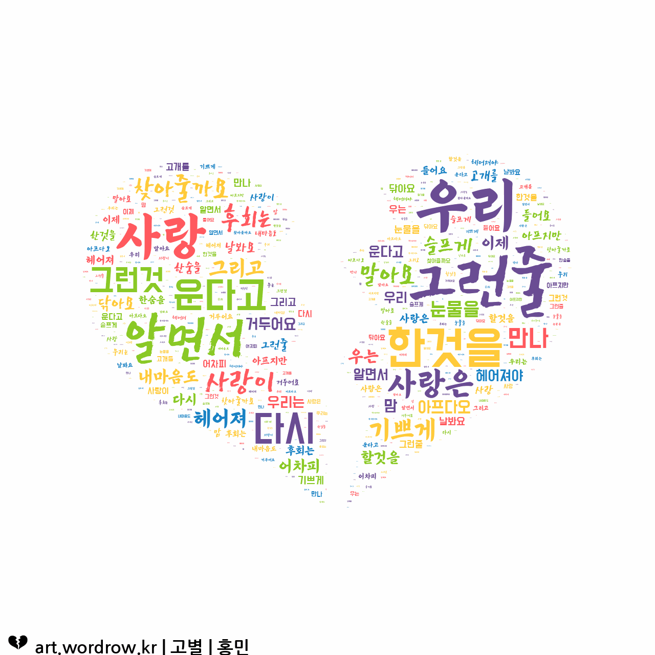워드 클라우드: 고별 [홍민]-37